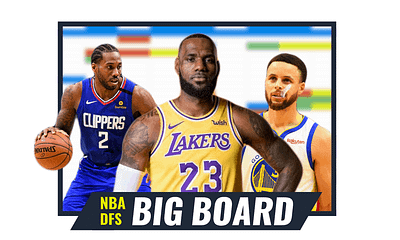 NBA DFS Big board features Awesemo's rankings for every player on the DraftKings and FanDuel slates for your daily fantasy lineups.