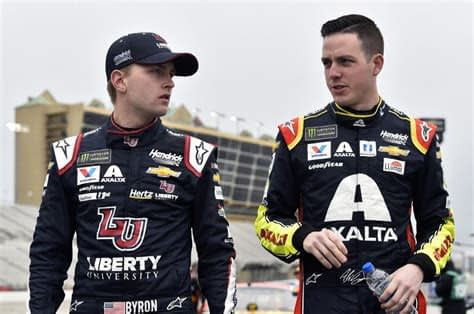 FanDuel Cheat Sheet and NASCAR DFS Picks for the Season Finale 500 based of Awesemo's industry-leading projections   William Byron + more