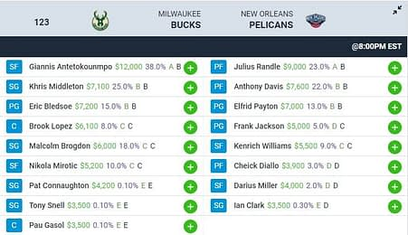 The Awesemo Lineup Builder shows the rankings and projected ownership for each player on the slate
