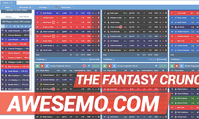 "Top ranked DFS player, Alex ""Awesemo"" Baker teaches how to better optimize MLB DFS fantasy baseball lineups on DraftKings, FanDuel and Yahoo"