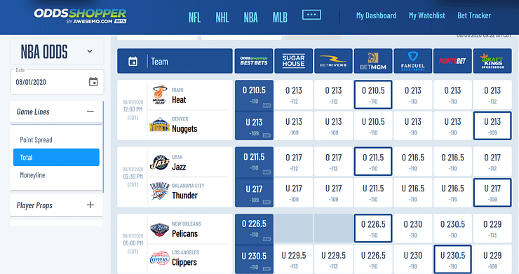 Aug 1 NBA odds