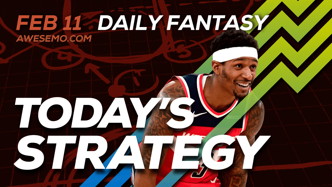 FREE Awesemo YouTube NBA DFS picks & content for daily fantasy lineups on DraftKings + FanDuel including Bradley Beal and more!