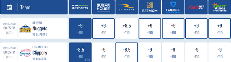 nuggets vs clippers nba odds