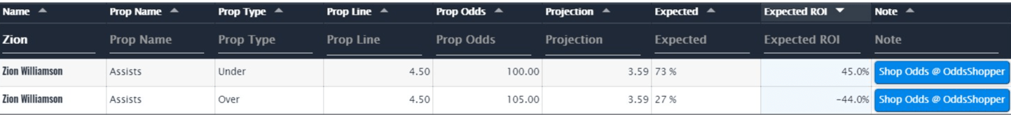 nba player props zion williamson odds
